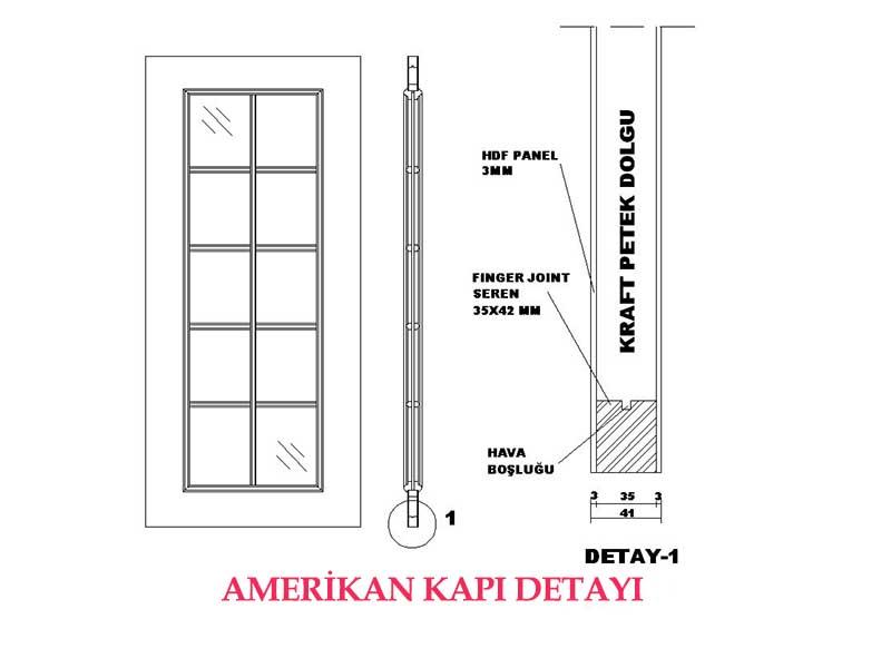 Camlı Panel Kapı Detayı