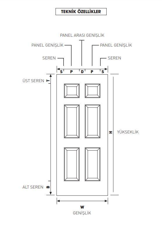 panel kapı ölçüleri
