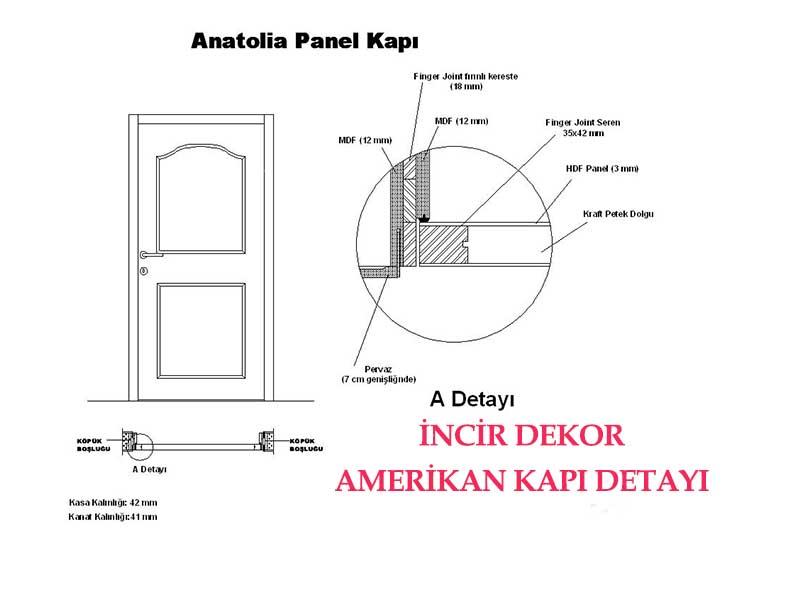 panel kapı detayı